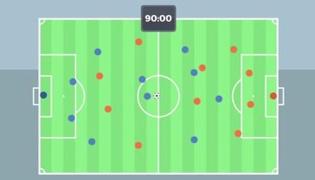 足球比赛规则:足球比赛的基本规则