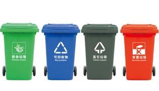 垃圾颜色分类四大类