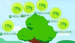 如何获得更多的蚂蚁森林能量