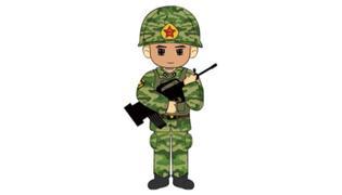 当兵有什么具体的要求