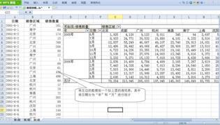 如何使用excel数据透视表