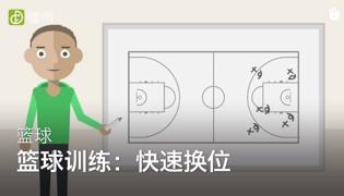 篮球团队训练方法Ⅰ:快速换位