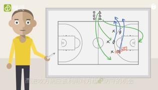 篮球团队训练方法Ⅴ:车轮战