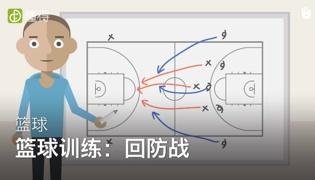 篮球团队训练方法Ⅲ:回防战